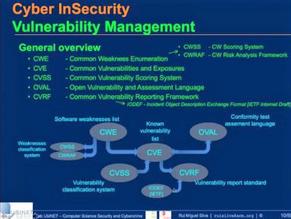 Zarządzanie cyberbezpieczeństwem w organizacji